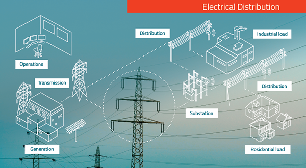 rv50_electricity_industry_application